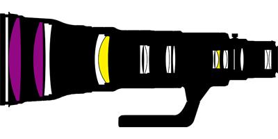 Immagine Allegata: AF-S-NIKKOR-800mm-f5.6E-FL-ED-VR-lens-designb.jpeg