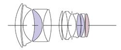 Immagine Allegata: Sigma-50mm-f1_4-DG-HSM-Art-lens-design.jpg