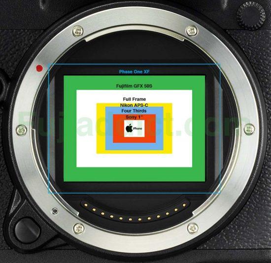 Fuji-GFX-50S-medium-format-sensor-size-comparison-550x534.jpg