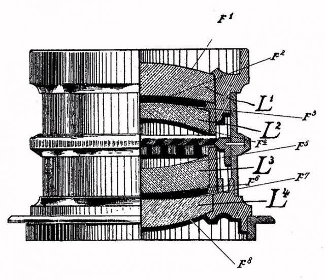 Immagine Allegata: 697px-Meyer_Patent_DE0125560_Aristostigmat_scheme.jpg