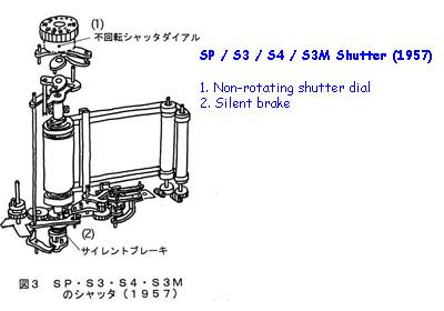 Immagine Allegata: 31 SP_S3_S4_shutter.jpg