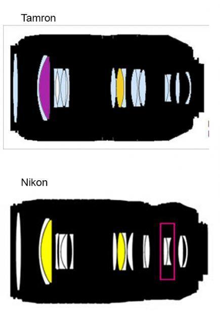 Immagine Allegata: optical-scheme.jpg