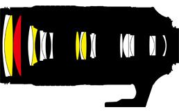 Immagine Allegata: Nikkor-80-400mm-f4.5-5.6G-ED-VR-lens-design.jpg