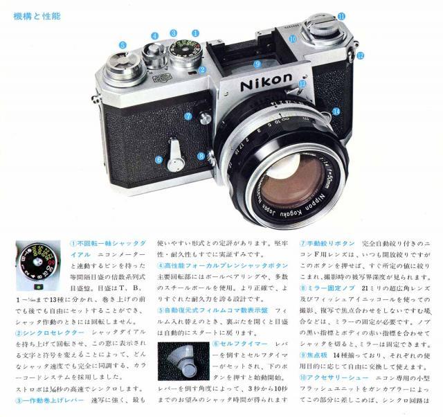 Immagine Allegata: nikon-F-03.jpg