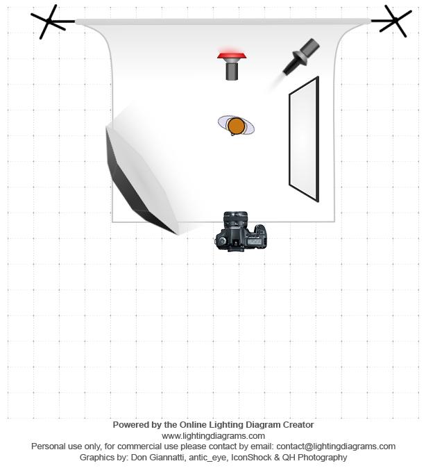 Superb Lighting Diagrams Creator Schemi Luci Studio Altro Materiale Wiring 101 Kwecapipaaccommodationcom