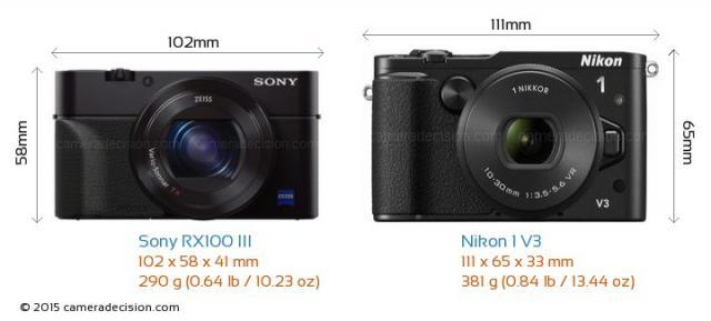 Immagine Allegata: Sony-Cyber-shot-DSC-RX100-III-vs-Nikon-1-V3-size-comparison.jpg