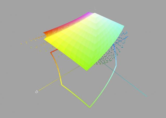 Immagine Allegata: Image_4 3D Plot vs sRGB.JPG