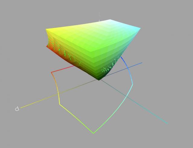 Immagine Allegata: Image_7 3D Plot vs sRGB.JPG