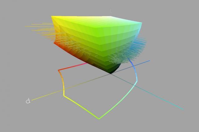 Immagine Allegata: Image_5 3D Plot vs sRGB.JPG