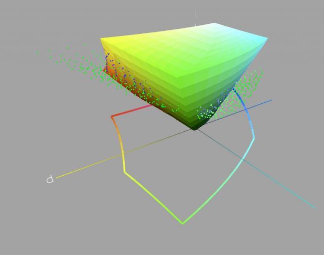 Immagine Allegata: Image_8 3D Plot vs sRGB.JPG