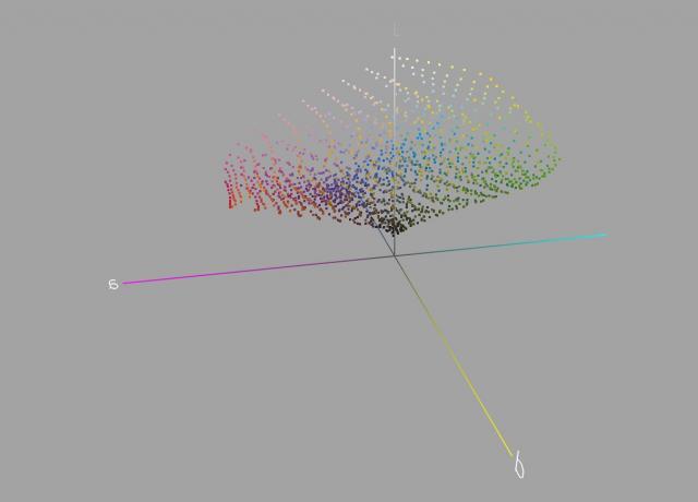 Immagine Allegata: Image_3 3D Plot.JPG