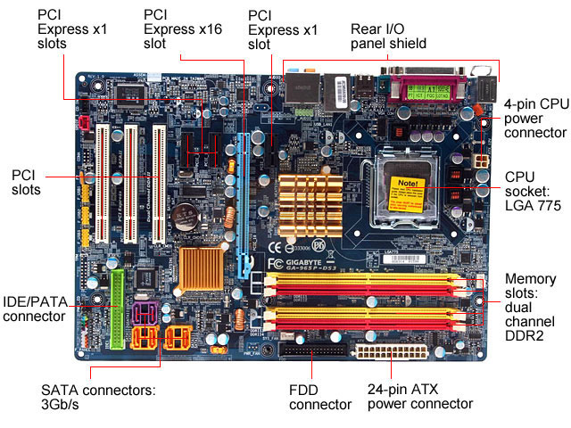 Immagine Allegata: atx-motherboard-parts-terminology.jpg