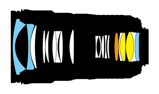 Immagine Allegata: Nikkor-24-70mm-f2_8E-ED-VR-lens-design-550x325.png
