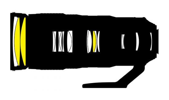 Immagine Allegata: Nikon-Nikkor-200-500mm-f5_6E-ED-VR-lens-design-550x325.png