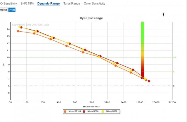 Immagine Allegata: dinamic range.jpg