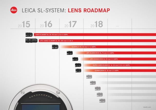 Immagine Allegata: Leica-SL-Lens-Roadmap-2017.jpg