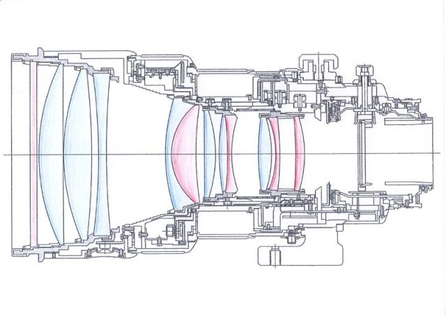 Immagine Allegata: AF-I 300mm f2.8 schema ottico.jpg