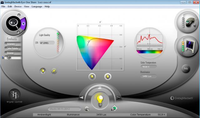 Spettro Philips Graphica.jpg